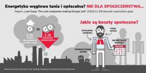 04_elektrownie_infografika