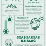 IPCC najwazniejsze