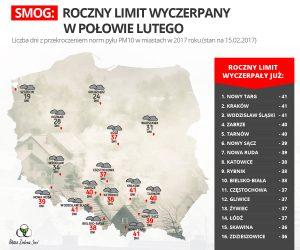 inforgafika_smog2017